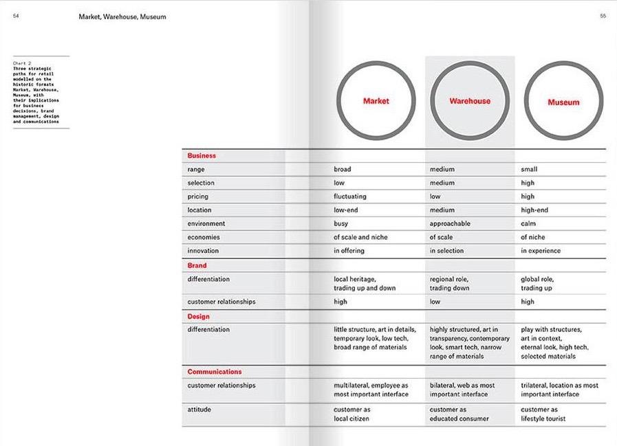 frame-publishers-holistic-retail-design-reshaping-1